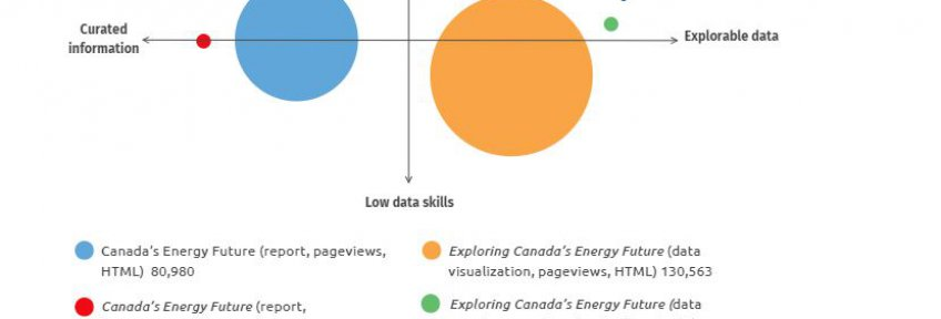 NEB Case Study Figure 1 courtesy of Policy Options